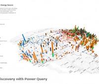 Office 365 BI Power Map
