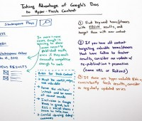 Google's Whiteboard Friday