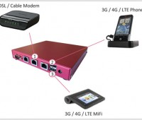 Multi-path Routers